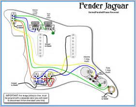 Fender Jaguar Wiring Diagram Gear Equipment Tuition Reviews Musicradar