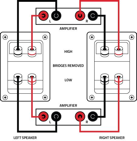 how to bi wire and bi stereo speakers