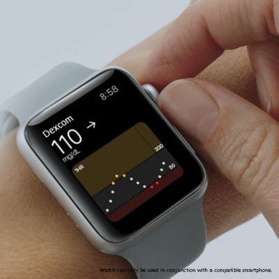 cgm continuous glucose monitoring defined