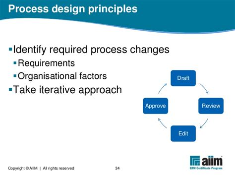 design criteria standard for electronic records management how to implement electronic records management