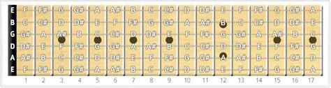 recogedor de notas dos curso de guitarra completo para iniciantes