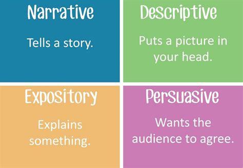 different kinds of essays writing scholarship essay custom