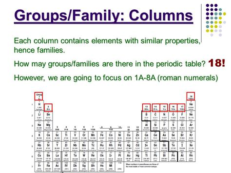 periodic table rows and columns the periodic table ppt