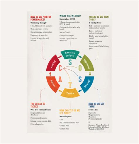 8 Marketing Analysis Sles Sle Templates Market Research Analysis Template
