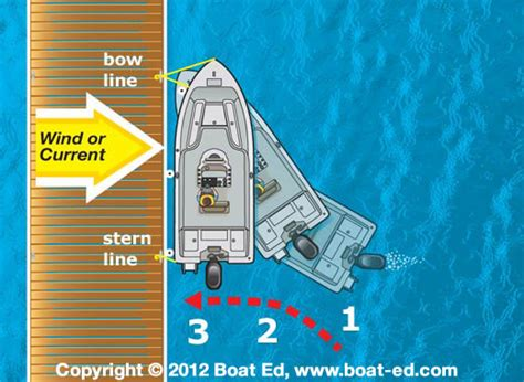 dock your boat how to dock your boat safely outdoorhub