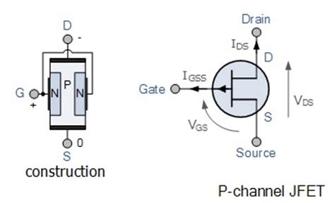 fet transistor difference difference between n channel fet vs p channel fet