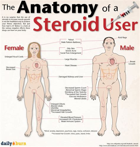 c section side effects long term post side effects of steroids