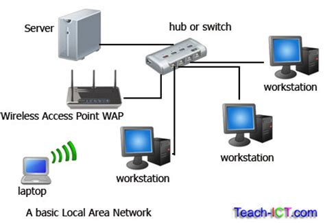 capacitors network capacitors network 28 images a level physics advancing physics capacitors worked solutions