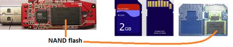 Storage Devices sd card ssd sd emmc raw nand what are the differences