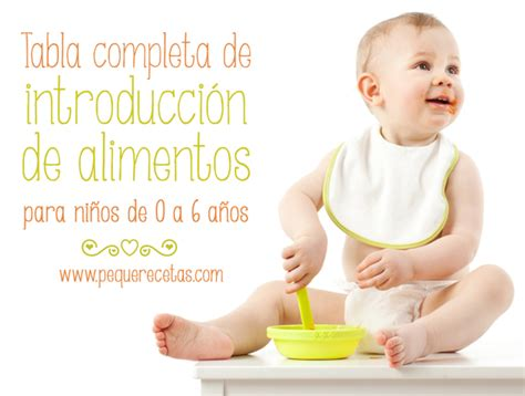 tabla de alimentos para bebes alimentaci 243 n complementaria tabla de introduci 243 n