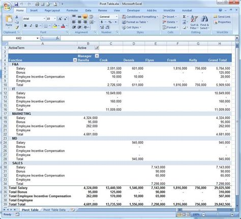 excel pivot table training free 638 best images about accounting 12345 on pinterest