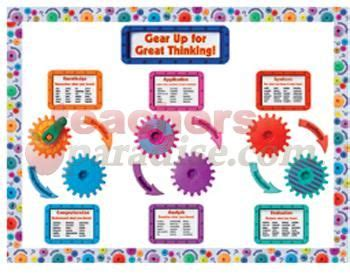 great thinkers simple tools from sixty great thinkers to improve your today books 78 best images about simple machines for kindergarten on