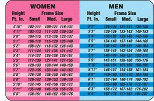 do you know your true frame size?