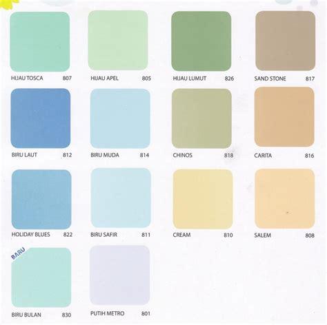 Merk Cat Tembok Biru Tosca daftar nama warna cat tembok untuk cat rumah selingkaran