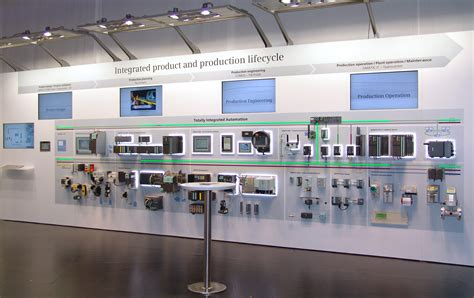 totally integrated automation wall industry uk siemens