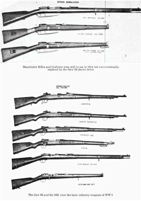 armas y uniformes de uniformes alemanes de la primera guerra mundial