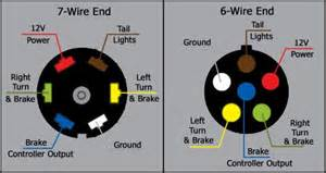 wiring diagram for gm trailer plug the wiring diagram 7 way trailer plug wiring diagram gmc diagram wiring diagram