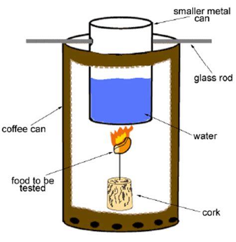 diagram of a bomb calorimeter 139 happy calories martinwhitaker co uk