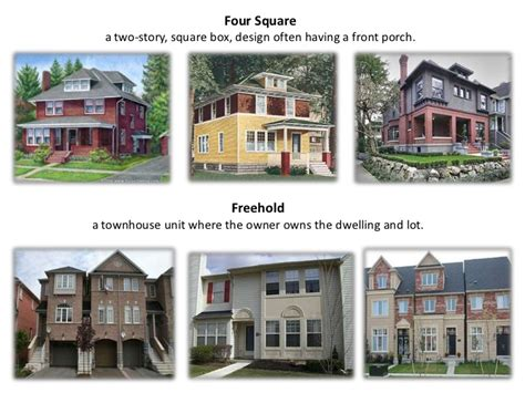 what are the different home styles types of house
