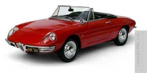 Graduate Alfa Romeo The Graduate Alfa Romeo Spider 1600