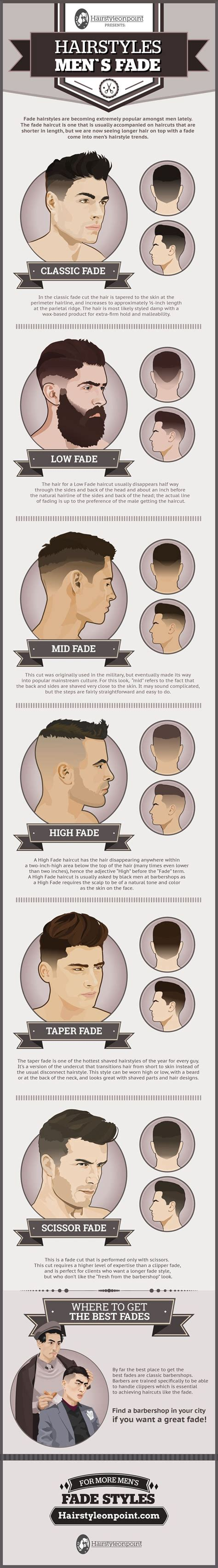 25 best ideas about mens hair fade on pinterest medium