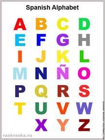 Galerry alphabet colors list