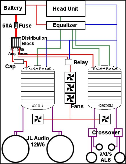 car subwoofer and wiring diagram get free image about