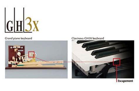 Yamaha Clavinova Clp 625 R Clp 625 R Clp625 R Rosewood yamaha clp 625 digitalpiano yahama clp 625 r 625pe