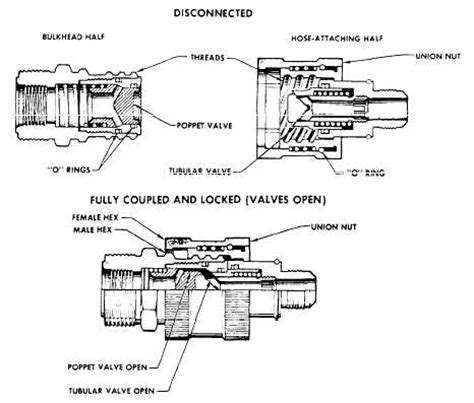 2001 gmc window parts diagram car repair manuals and