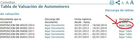 valuaciones automotores 2015 afip tabla valuaciones automotores 2015