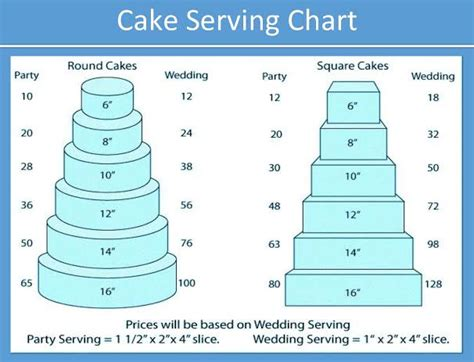 How Many Layer Cakes To Make A Size Quilt by Cake Serving Chart Cake Sizes Chalys Cakes And Delights