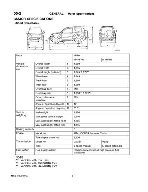 small engine service manuals 2003 mitsubishi pajero engine control 2003 mitsubishi montero pajero service repair manual