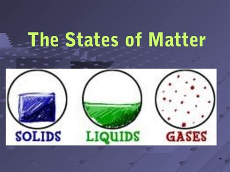 in the matter of states of matter