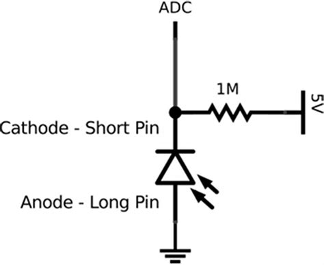 photodiode usage phototransistor usage