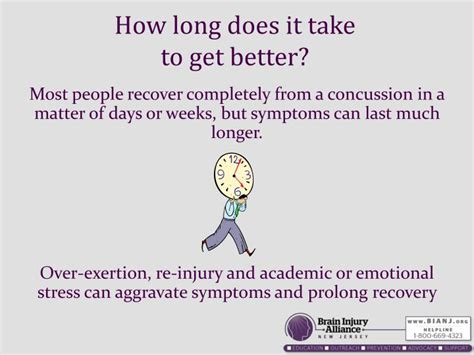 how long does it take to recover from c section ppt concussion in the classroom powerpoint presentation