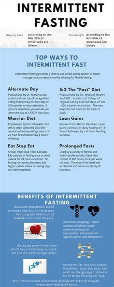 Best Intermittent Fasting And Detox Programs by Intermittent Fasting 16 8 Diet Program Chatposts