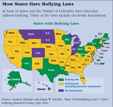 enforcement of state laws cyberbullying