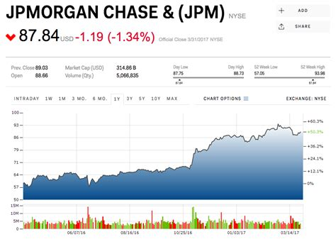 who owns jpmorgan bank credit suisse stock pickers are piling into these 12 us