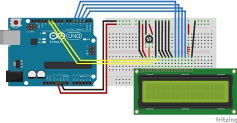 Connexion L programmez un 233 cran lcd eformations cfa en 84