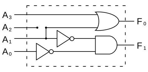 encoder table and circuit diagram priority encoder