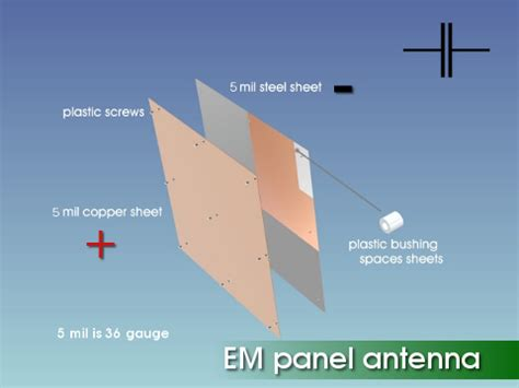 capacitor antenna harnessing 200 volts positive of free unlimited and unmetered electrical energy press