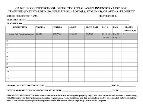 personal asset list template 10 best images of asset listing form asset inventory
