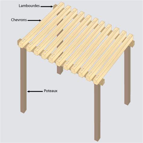 Comment Construire Une Pergola 2804 by Construire Une Pergola En Bois Pergola