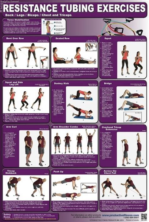 printable exercise band workouts printable resistance band chart this full color poster