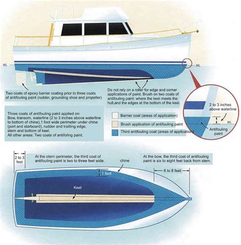 boat bottom paint how many coats painting recommendation del rey divers 310 822 8200