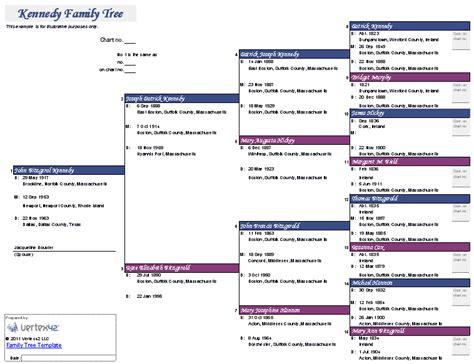 jfk template kennedy family tree kennedy family tree exle created