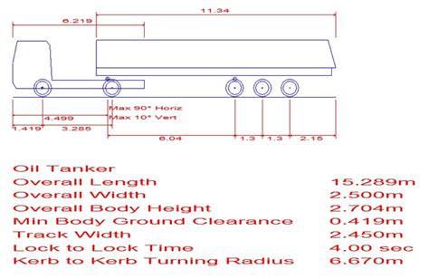 vehicle swept path templates vehicle turning radius dwg vehicle ideas