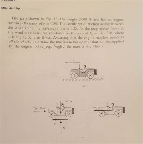 solved the jeep shown in fig 16 12a weighs 2 000 lb an