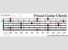 F#sus4 chord G Sharp Minor Chord Piano