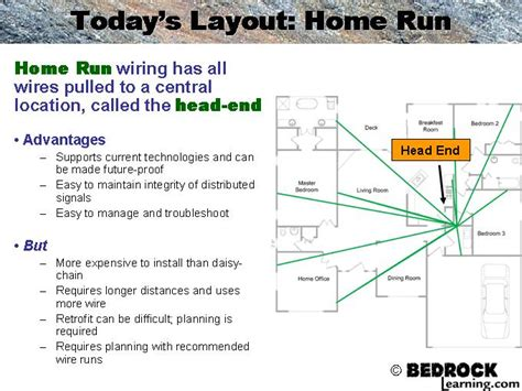 beautiful home run wiring diagram gallery electrical